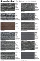 Betonschutting 12x12, 6 dubbelzijdige motiefplaten, geïmpregneerde deksloof, antraciet beton, per 0,96 m-3