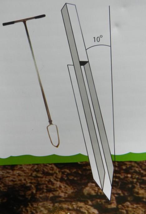 Nesling Paalanker voor paal met flex oog