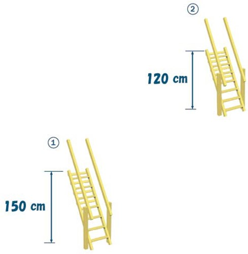 Blue Rabbit 2.0 - @steps - trap met 7 treden, incl. houtpakket-3